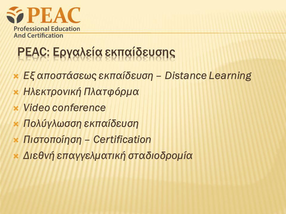  Εξ αποστάσεως εκπαίδευση – Distance Learning  Ηλεκτρονική Πλατφόρμα  Video conference  Πολύγλωσση εκπαίδευση  Πιστοποίηση – Certification  Διεθνή επαγγελματική σταδιοδρομία