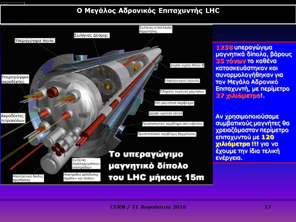17 Ο Μεγάλος Αδρονικός Επιταχυντής LHC 1238 υπεραγώγιμα μαγνητικά δίπολα, βάρους 35 τόνων το καθένα κατασκευάστηκαν και συναρμολογήθηκαν για τον Μεγάλο Αδρονικό Επιταχυντή, με περίμετρο 27 χιλιόμετρα!.