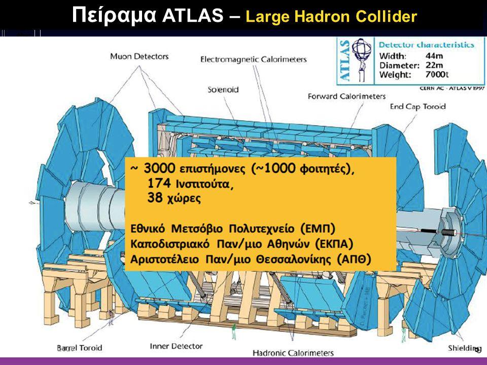 CERN / 21 Αυγούστου 201620 Πείραμα ATLAS – Large Hadron Collider Πείραμα ATLAS – Large Hadron Collider ~ 3000 επιστήμονες (~1000 φοιτητές), 174 Ινστιτούτα, 38 χώρες Εθνικό Μετσόβιο Πολυτεχνείο (ΕΜΠ) Καποδιστριακό Παν/μιο Αθηνών (ΕΚΠΑ) Αριστοτέλειο Παν/μιο Θεσσαλονίκης (ΑΠΘ)