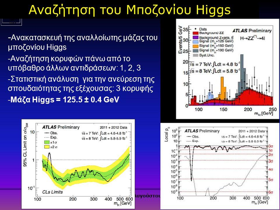 Αναζήτηση του Μποζονίου Higgs - Ανακατασκευή της αναλλοίωτης μάζας του μποζονίου Higgs -Αναζήτηση κορυφών πάνω από το υπόβαθρο άλλων αντιδράσεων: 1, 2, 3 -Στατιστική ανάλυση για την ανεύρεση της σπουδαιότητας της εξέχουσας: 3 κορυφής -Μάζα Higgs = 125.5 ± 0.4 GeV CERN / 21 Αυγούστου 201622 1 23
