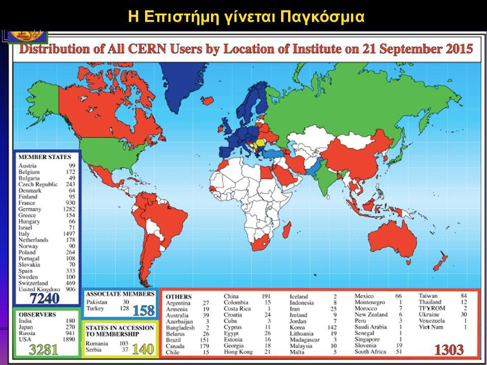 6 Οι Διαστάσεις του (μικρο-)κόσμου