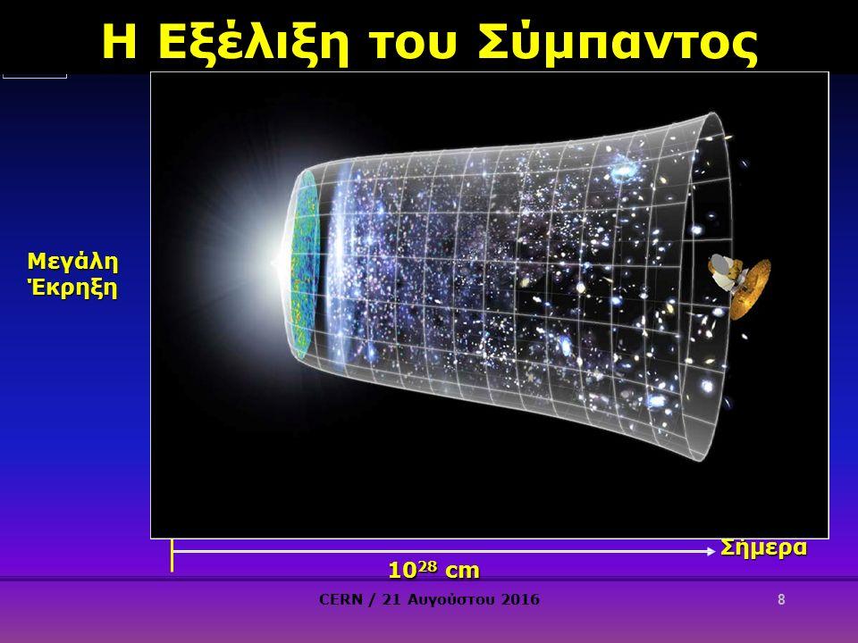 ΜεγάληΈκρηξη Η Εξέλιξη του Σύμπαντος Σήμερα 13.8 Δισ. Χρόνια 10 28 cm 8 CERN / 21 Αυγούστου 2016