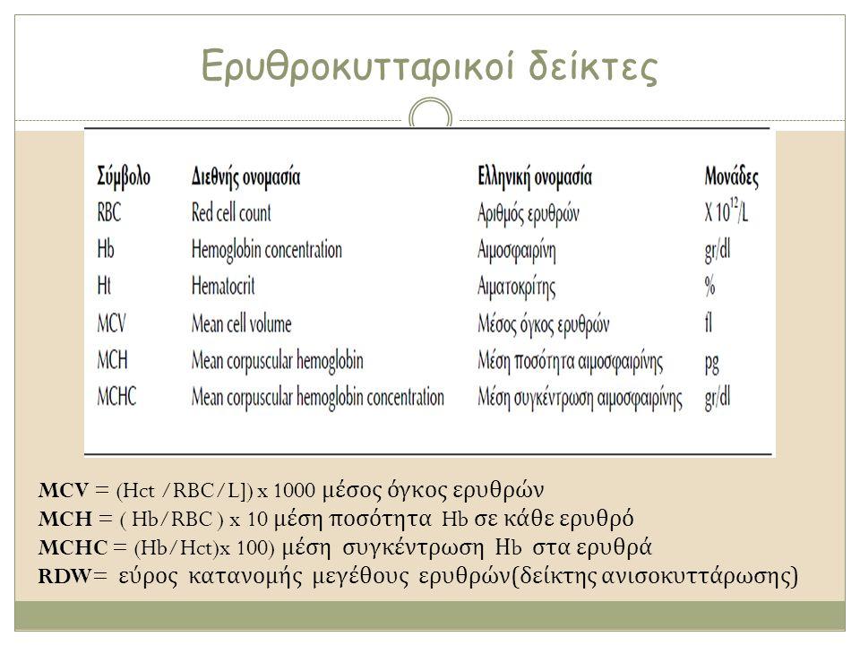 Ερυθροκυτταρικοί δείκτες MCV = (Hct /RBC/L]) x 1000 μέσος όγκος ερυθρών MCH = ( Hb/RBC ) x 10 μέση ποσότητα Hb σε κάθε ερυθρό MCHC = (Hb/Hct)x 100) μέ