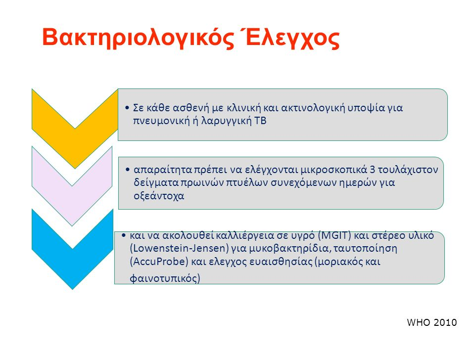 Βακτηριολογικός Έλεγχος Σε κάθε ασθενή με κλινική και ακτινολογική υποψία για πνευμονική ή λαρυγγική ΤΒ απαραίτητα πρέπει να ελέγχονται μικροσκοπικά 3 τουλάχιστον δείγματα πρωινών πτυέλων συνεχόμενων ημερών για οξεάντοχα και να ακολουθεί καλλιέργεια σε υγρό (MGIT) και στέρεο υλικό (Lowenstein-Jensen) για μυκοβακτηρίδια, ταυτοποίηση (AccuProbe) και ελεγχος ευαισθησίας (μοριακός και φαινοτυπικός) WHO 2010