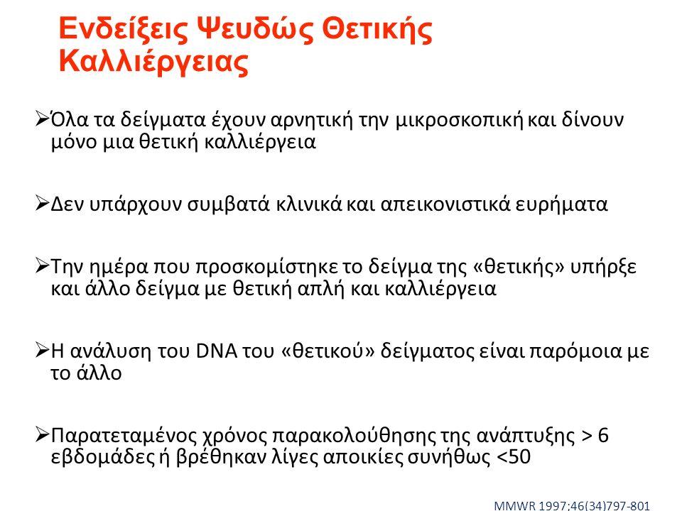 Ενδείξεις Ψευδώς Θετικής Καλλιέργειας  Όλα τα δείγματα έχουν αρνητική την μικροσκοπική και δίνουν μόνο μια θετική καλλιέργεια  Δεν υπάρχουν συμβατά κλινικά και απεικονιστικά ευρήματα  Την ημέρα που προσκομίστηκε το δείγμα της «θετικής» υπήρξε και άλλο δείγμα με θετική απλή και καλλιέργεια  Η ανάλυση του DNA του «θετικού» δείγματος είναι παρόμοια με το άλλο  Παρατεταμένος χρόνος παρακολούθησης της ανάπτυξης > 6 εβδομάδες ή βρέθηκαν λίγες αποικίες συνήθως <50 MMWR 1997;46(34)797-801