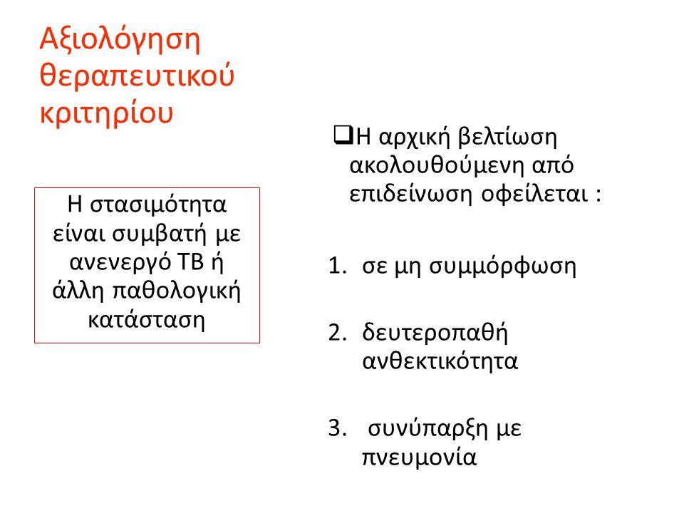 Αξιολόγηση θεραπευτικού κριτηρίου  Η αρχική βελτίωση ακολουθούμενη από επιδείνωση οφείλεται : 1.σε μη συμμόρφωση 2.δευτεροπαθή ανθεκτικότητα 3. συνύπ