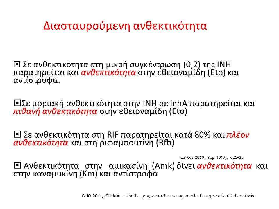 Διασταυρούμενη ανθεκτικότητα ανθεκτικότητα  Σε ανθεκτικότητα στη μικρή συγκέντρωση (0,2) της INH παρατηρείται και ανθεκτικότητα στην εθειοναμίδη (Eto
