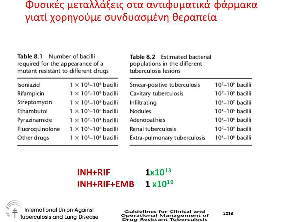 Φυσικές μεταλλάξεις στα αντιφυματικά φάρμακα γιατί χορηγούμε συνδυασμένη θεραπεία INH+RIF 1x10 13 INH+RIF+EMB 1 x10 19 2013