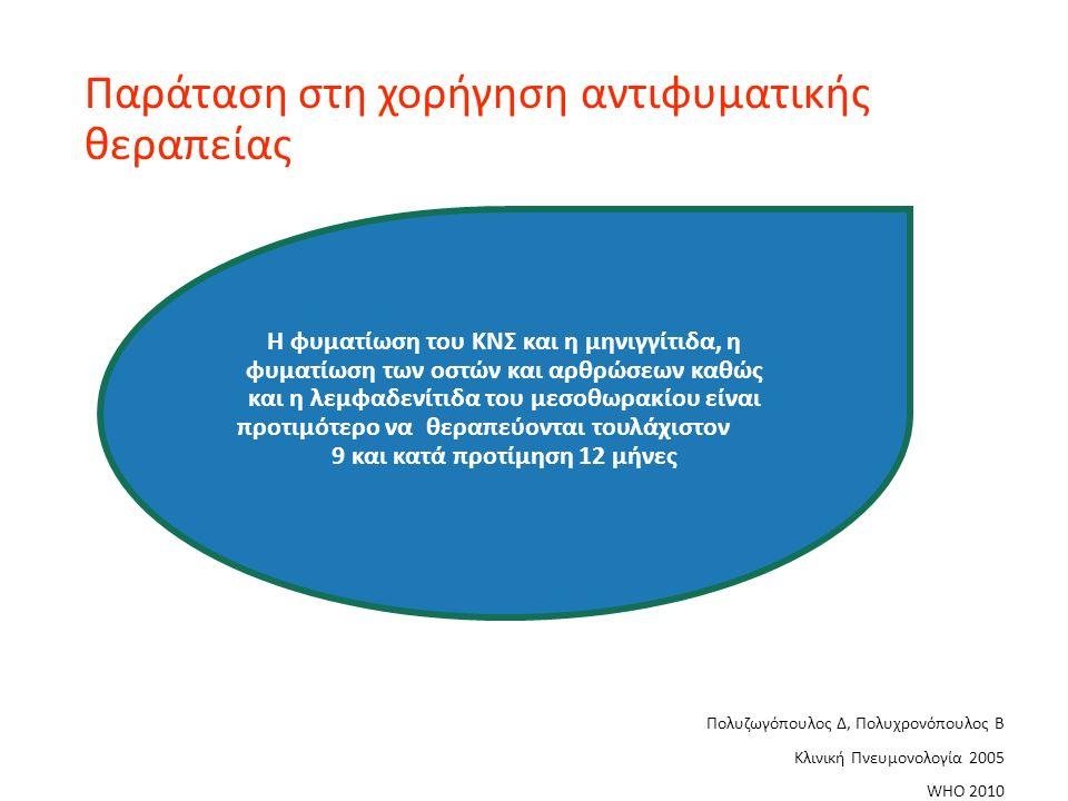Παράταση στη χορήγηση αντιφυματικής θεραπείας Πολυζωγόπουλος Δ, Πολυχρονόπουλος Β Κλινική Πνευμονολογία 2005 WHO 2010 Η φυματίωση του ΚΝΣ και η μηνιγγίτιδα, η φυματίωση των οστών και αρθρώσεων καθώς και η λεμφαδενίτιδα του μεσοθωρακίου είναι προτιμότερο να θεραπεύονται τουλάχιστον 9 και κατά προτίμηση 12 μήνες