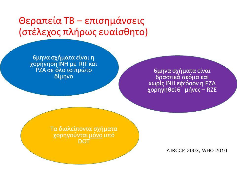 Θεραπεία ΤΒ – επισημάνσεις (στέλεχος πλήρως ευαίσθητο) 6μηνα σχήματα είναι η χορήγηση ΙΝΗ με RIF και ΡΖΑ σε όλο το πρώτο δίμηνο 6μηνα σχήματα είναι δραστικά ακόμα και xωρίς INH εφ'όσον η ΡΖΑ χορηγηθεί 6 μήνες – RZE Τα διαλείποντα σχήματα χορηγούνται μόνο υπό DOT AJRCCM 2003, WHO 2010