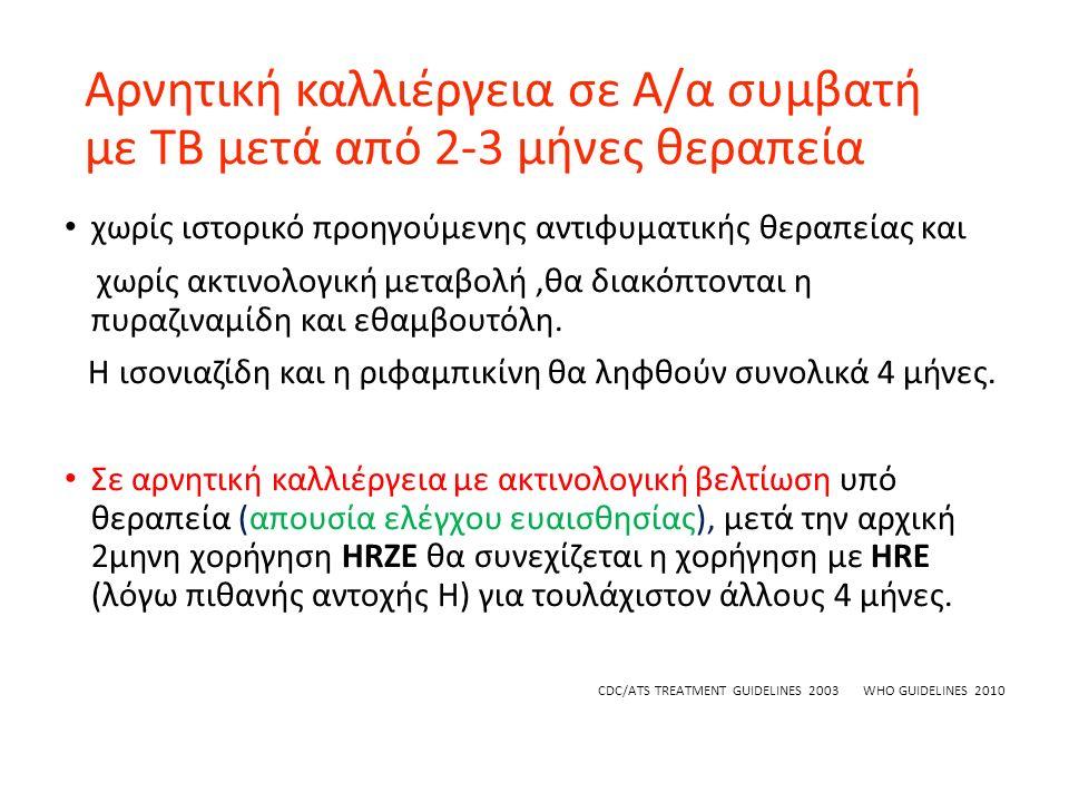 Αρνητική καλλιέργεια σε Α/α συμβατή με TB μετά από 2-3 μήνες θεραπεία χωρίς ιστορικό προηγούμενης αντιφυματικής θεραπείας και χωρίς ακτινολογική μεταβ