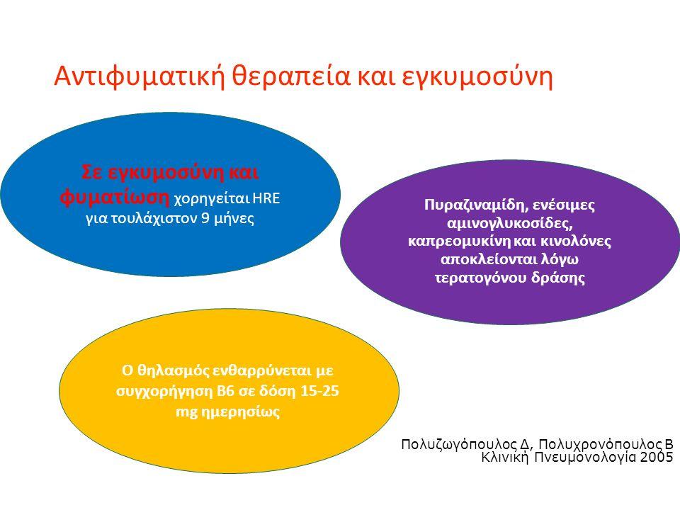 Aντιφυματική θεραπεία και εγκυμοσύνη Σε εγκυμοσύνη και φυματίωση χορηγείται HRE για τουλάχιστον 9 μήνες Πυραζιναμίδη, ενέσιμες αμινογλυκοσίδες, καπρεομυκίνη και κινολόνες αποκλείονται λόγω τερατογόνου δράσης Ο θηλασμός ενθαρρύνεται με συγχορήγηση Β6 σε δόση 15-25 mg ημερησίως Πολυζωγόπουλος Δ, Πολυχρονόπουλος Β Κλινική Πνευμονολογία 2005