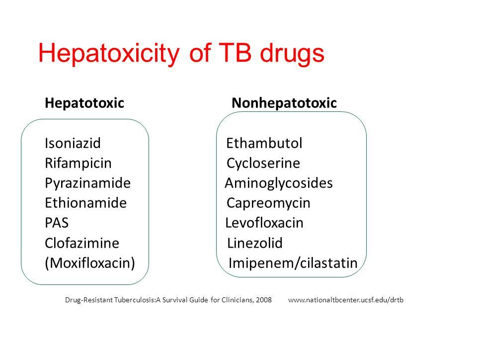 Hepatoxicity of TB drugs Hepatotoxic Nonhepatotoxic Isoniazid Ethambutol Rifampicin Cycloserine Pyrazinamide Aminoglycosides Ethionamide Capreomycin PAS Levofloxacin Clofazimine Linezolid (Moxifloxacin) Imipenem/cilastatin Drug-Resistant Tuberculosis:A Survival Guide for Clinicians, 2008 www.nationaltbcenter.ucsf.edu/drtb