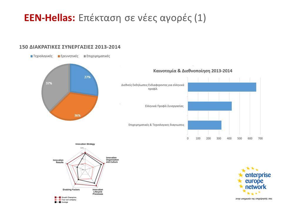 ΕΕΝ-Hellas: Επέκταση σε νέες αγορές (1)