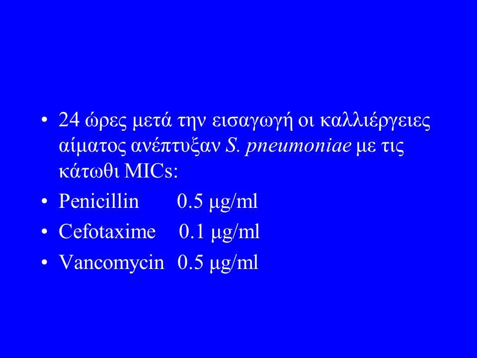 24 ώρες μετά την εισαγωγή οι καλλιέργειες αίματος ανέπτυξαν S. pneumoniae με τις κάτωθι MICs: Penicillin 0.5 μg/ml Cefotaxime 0.1 μg/ml Vancomycin 0.5