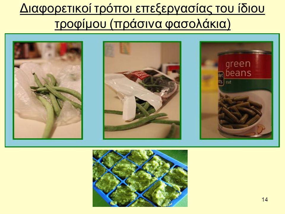 14 Διαφορετικοί τρόποι επεξεργασίας του ίδιου τροφίμου (πράσινα φασολάκια)