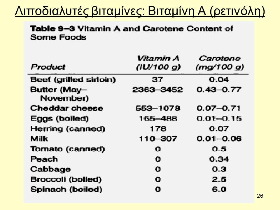 26 Λιποδιαλυτές βιταμίνες: Βιταμίνη Α (ρετινόλη)