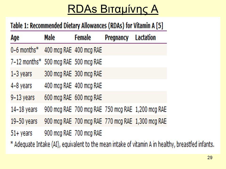 29 RDAs Βιταμίνης A
