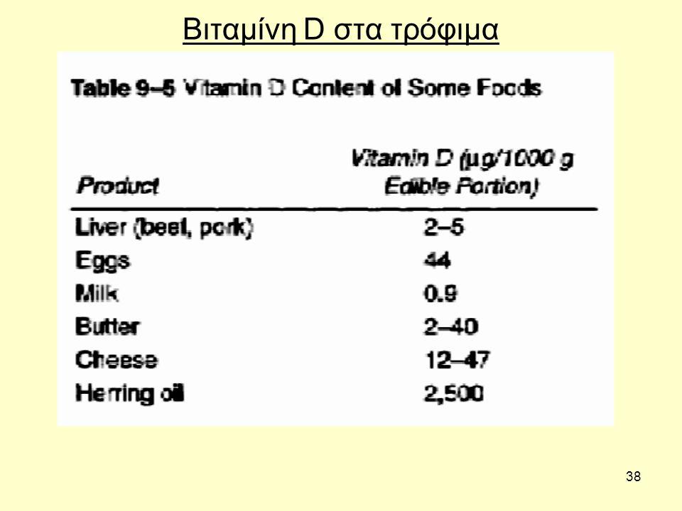 38 Βιταμίνη D στα τρόφιμα