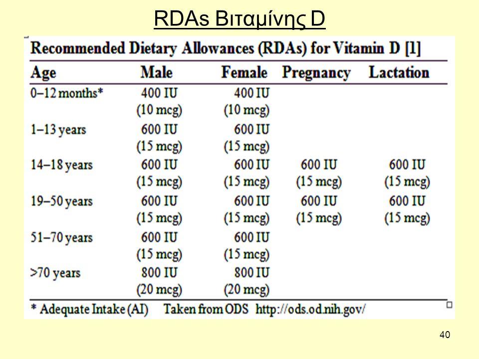 40 RDAs Βιταμίνης D