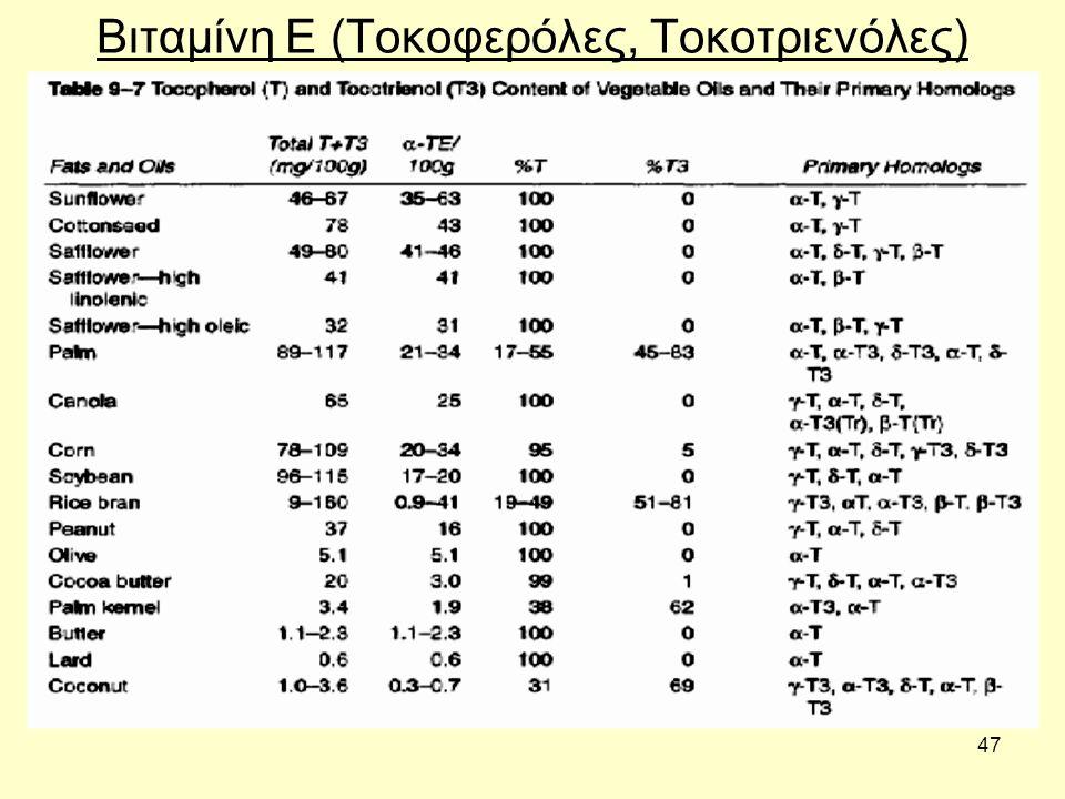 47 Βιταμίνη Ε (Τοκοφερόλες, Τοκοτριενόλες)