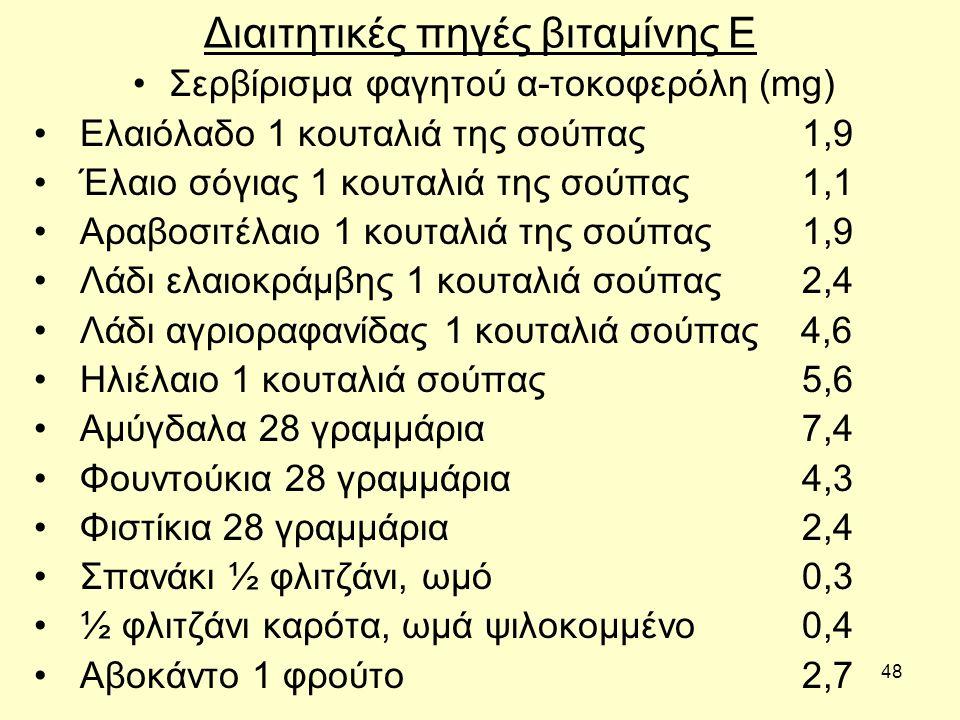 48 Διαιτητικές πηγές βιταμίνης Ε Σερβίρισμα φαγητού α-τοκοφερόλη (mg) Ελαιόλαδο 1 κουταλιά της σούπας 1,9 Έλαιο σόγιας 1 κουταλιά της σούπας 1,1 Αραβοσιτέλαιο 1 κουταλιά της σούπας 1,9 Λάδι ελαιοκράμβης 1 κουταλιά σούπας 2,4 Λάδι αγριοραφανίδας 1 κουταλιά σούπας 4,6 Ηλιέλαιο 1 κουταλιά σούπας 5,6 Αμύγδαλα 28 γραμμάρια 7,4 Φουντούκια 28 γραμμάρια 4,3 Φιστίκια 28 γραμμάρια 2,4 Σπανάκι ½ φλιτζάνι, ωμό 0,3 ½ φλιτζάνι καρότα, ωμά ψιλοκομμένο 0,4 Αβοκάντο 1 φρούτο 2,7