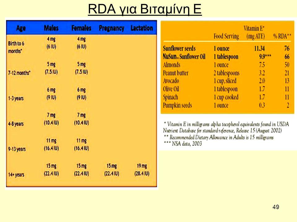 49 RDA για Βιταμίνη Ε