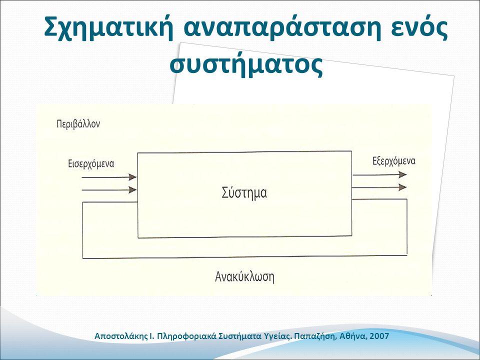 Σχηματική αναπαράσταση ενός συστήματος Αποστολάκης Ι.