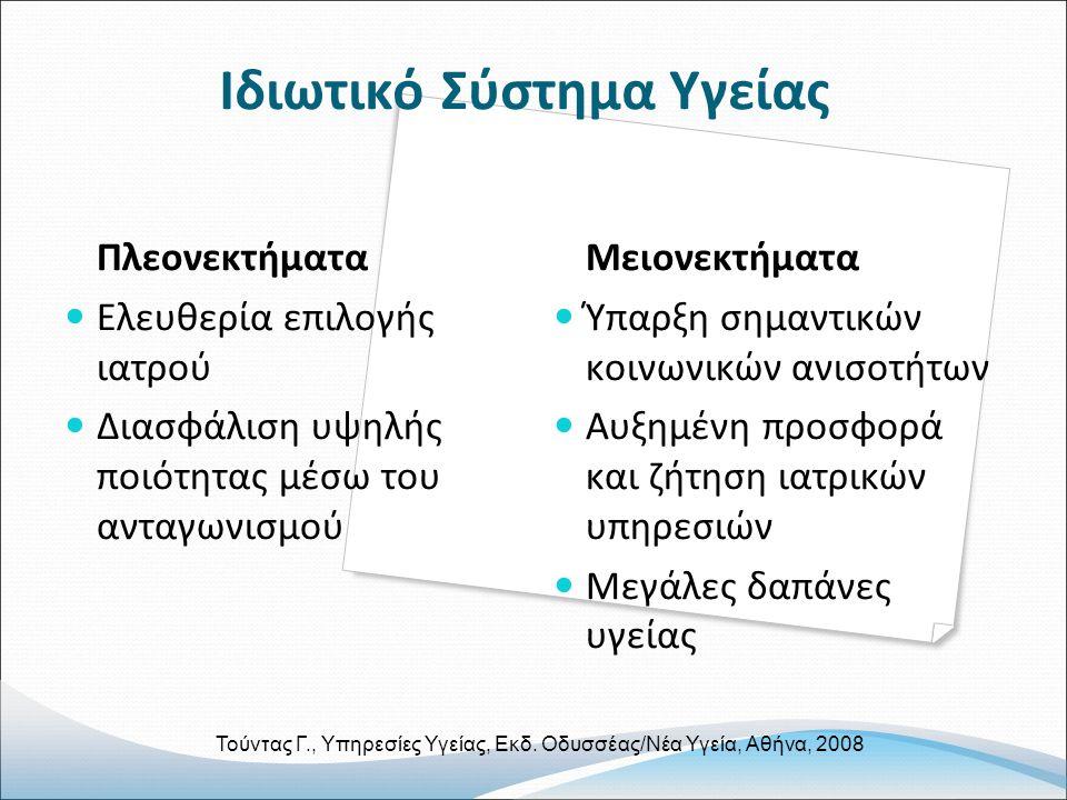 Ιδιωτικό Σύστημα Υγείας Πλεονεκτήματα Ελευθερία επιλογής ιατρού Διασφάλιση υψηλής ποιότητας μέσω του ανταγωνισμού Μειονεκτήματα Ύπαρξη σημαντικών κοινωνικών ανισοτήτων Αυξημένη προσφορά και ζήτηση ιατρικών υπηρεσιών Μεγάλες δαπάνες υγείας Τούντας Γ., Υπηρεσίες Υγείας, Εκδ.