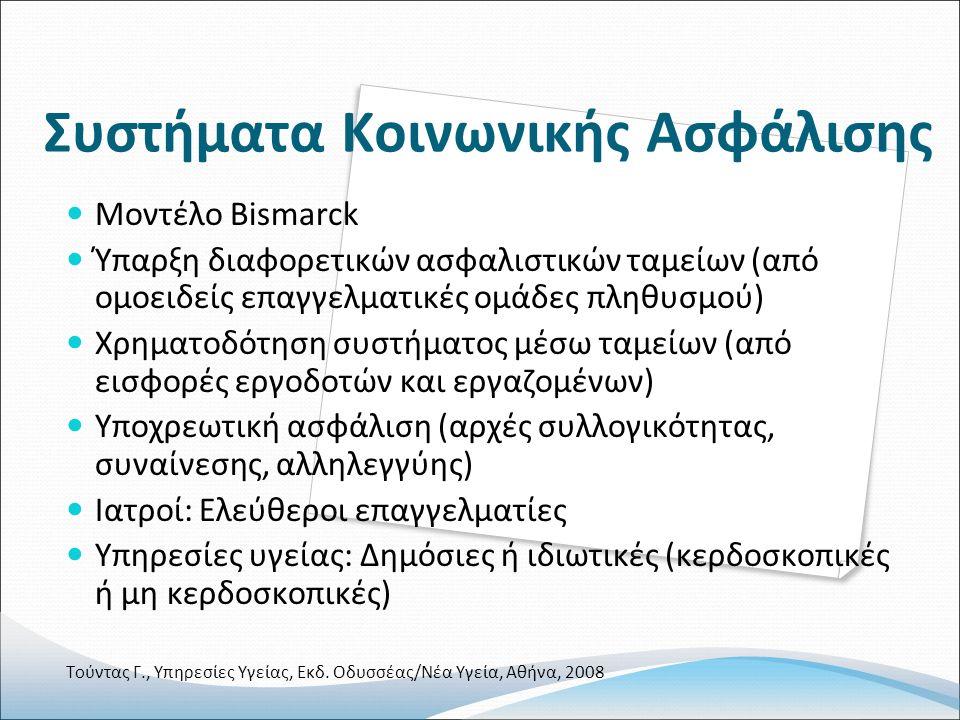 Συστήματα Κοινωνικής Ασφάλισης Μοντέλο Bismarck Ύπαρξη διαφορετικών ασφαλιστικών ταμείων (από ομοειδείς επαγγελματικές ομάδες πληθυσμού) Χρηματοδότηση συστήματος μέσω ταμείων (από εισφορές εργοδοτών και εργαζομένων) Υποχρεωτική ασφάλιση (αρχές συλλογικότητας, συναίνεσης, αλληλεγγύης) Ιατροί: Ελεύθεροι επαγγελματίες Υπηρεσίες υγείας: Δημόσιες ή ιδιωτικές (κερδοσκοπικές ή μη κερδοσκοπικές) Τούντας Γ., Υπηρεσίες Υγείας, Εκδ.