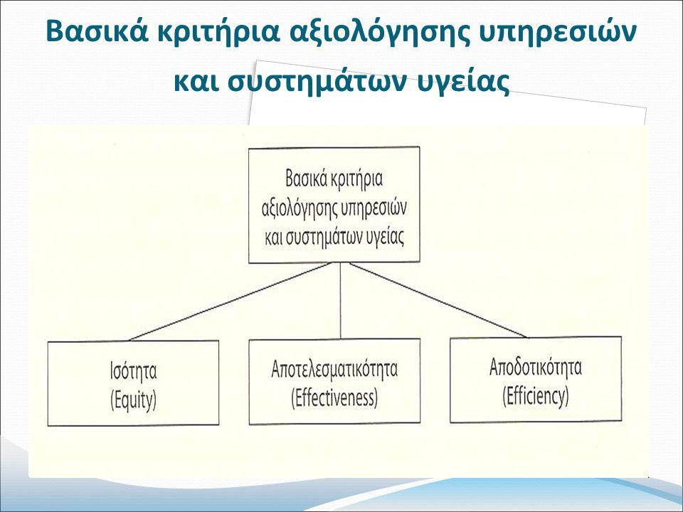 Βασικά κριτήρια αξιολόγησης υπηρεσιών και συστημάτων υγείας