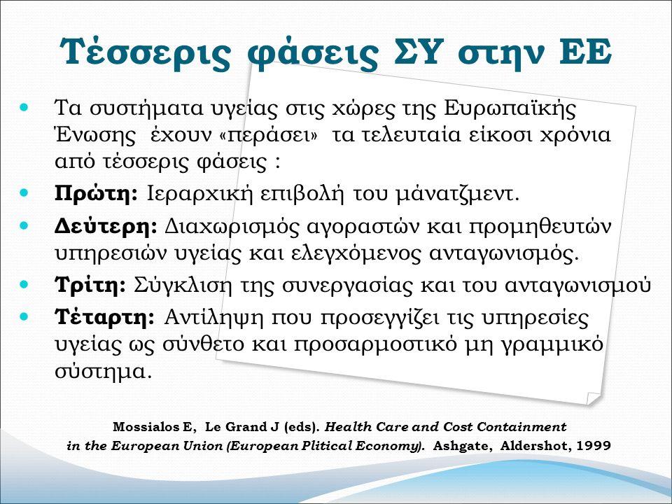 Τέσσερις φάσεις ΣΥ στην ΕΕ Τα συστήματα υγείας στις χώρες της Ευρωπαϊκής Ένωσης έχουν «περάσει» τα τελευταία είκοσι χρόνια από τέσσερις φάσεις : Πρώτη: Ιεραρχική επιβολή του μάνατζμεντ.