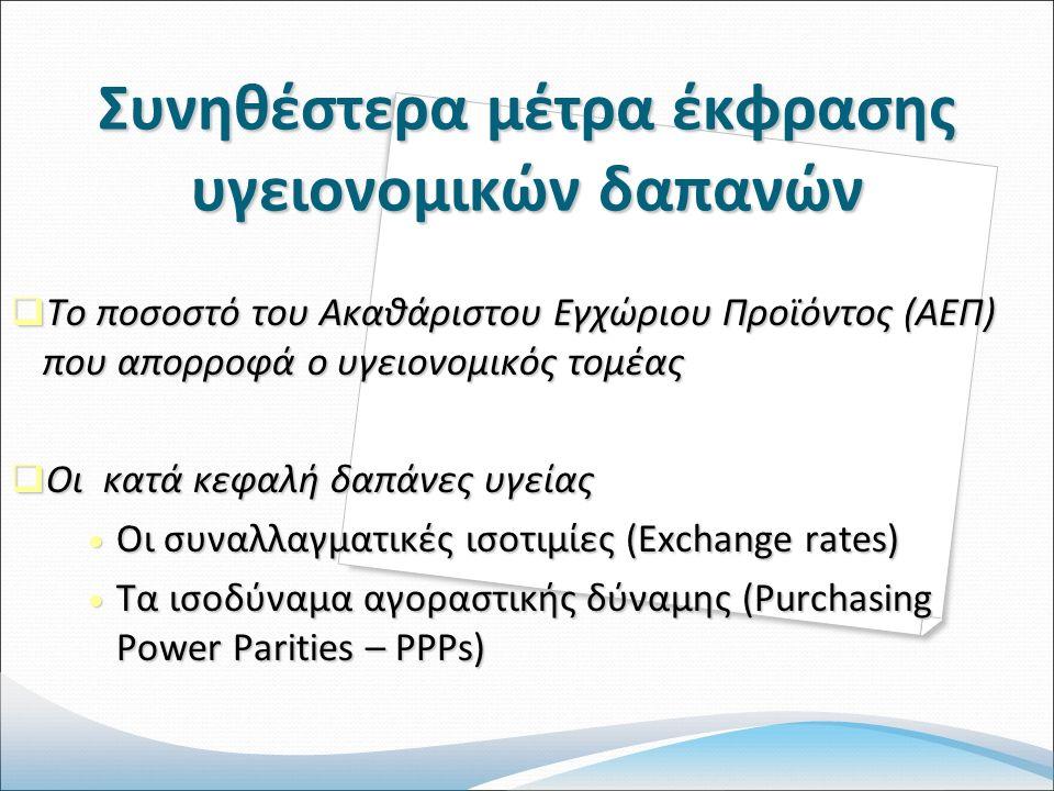 Συνηθέστερα μέτρα έκφρασης υγειονομικών δαπανών  Το ποσοστό του Ακαθάριστου Εγχώριου Προϊόντος (ΑΕΠ) που απορροφά ο υγειονομικός τομέας  Οι κατά κεφαλή δαπάνες υγείας Οι συναλλαγματικές ισοτιμίες (Exchange rates) Οι συναλλαγματικές ισοτιμίες (Exchange rates) Τα ισοδύναμα αγοραστικής δύναμης (Purchasing Power Parities – PPPs) Τα ισοδύναμα αγοραστικής δύναμης (Purchasing Power Parities – PPPs)