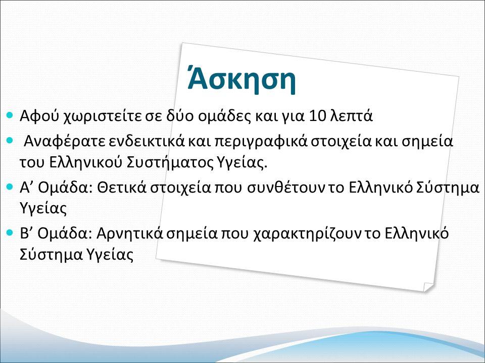 Άσκηση Αφού χωριστείτε σε δύο ομάδες και για 10 λεπτά Αναφέρατε ενδεικτικά και περιγραφικά στοιχεία και σημεία του Ελληνικού Συστήματος Υγείας.