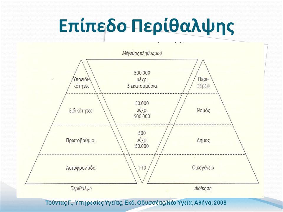 Επίπεδο Περίθαλψης Τούντας Γ., Υπηρεσίες Υγείας, Εκδ. Οδυσσέας/Νέα Υγεία, Αθήνα, 2008