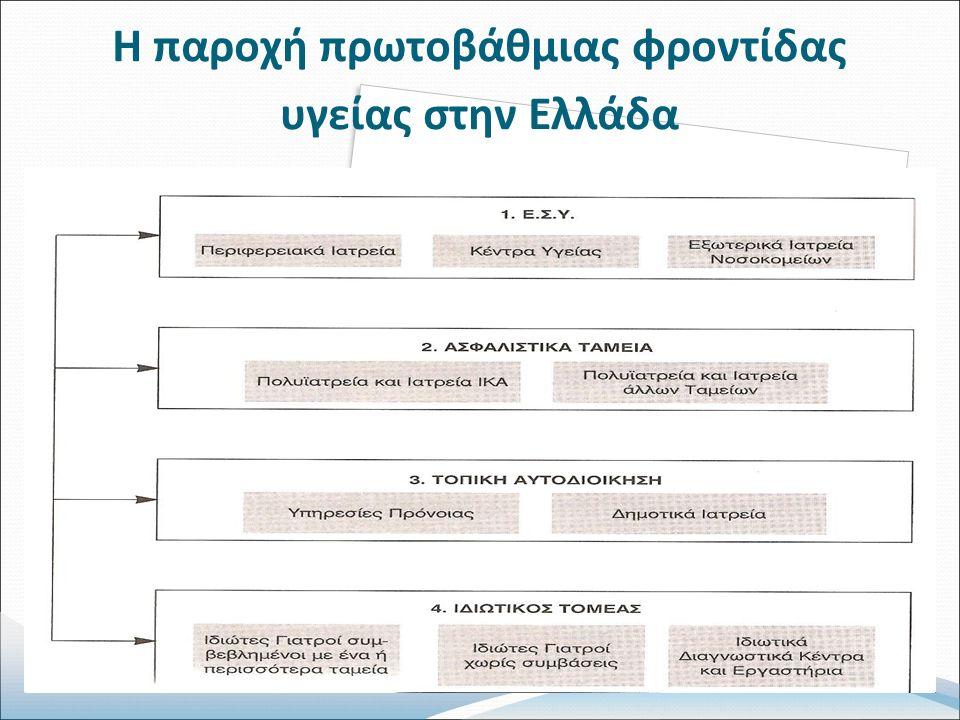 Η παροχή πρωτοβάθμιας φροντίδας υγείας στην Ελλάδα
