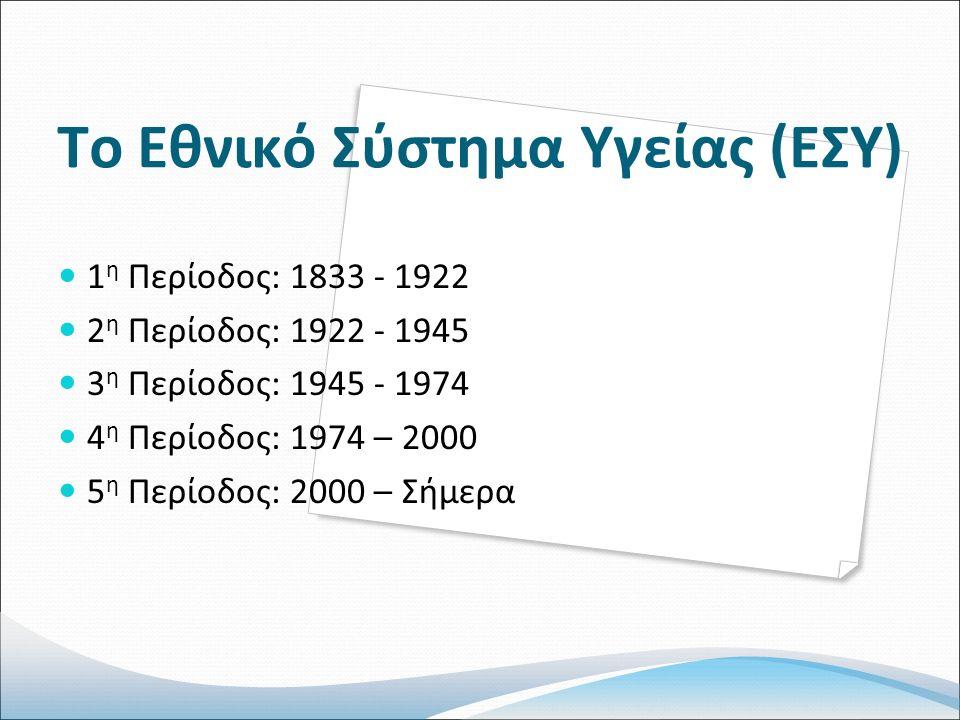 Το Εθνικό Σύστημα Υγείας (ΕΣΥ) 1 η Περίοδος: 1833 - 1922 2 η Περίοδος: 1922 - 1945 3 η Περίοδος: 1945 - 1974 4 η Περίοδος: 1974 – 2000 5 η Περίοδος: 2000 – Σήμερα