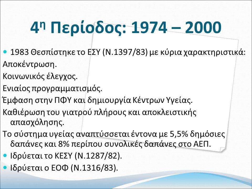 4 η Περίοδος: 1974 – 2000 1983 Θεσπίστηκε το ΕΣΥ (Ν.1397/83) με κύρια χαρακτηριστικά: Αποκέντρωση.
