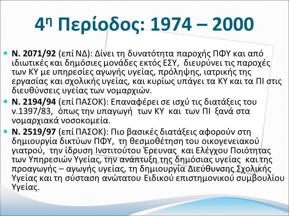 4 η Περίοδος: 1974 – 2000 N.