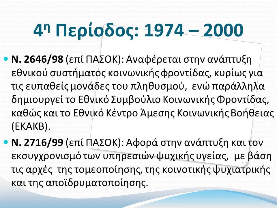 4 η Περίοδος: 1974 – 2000 Ν.