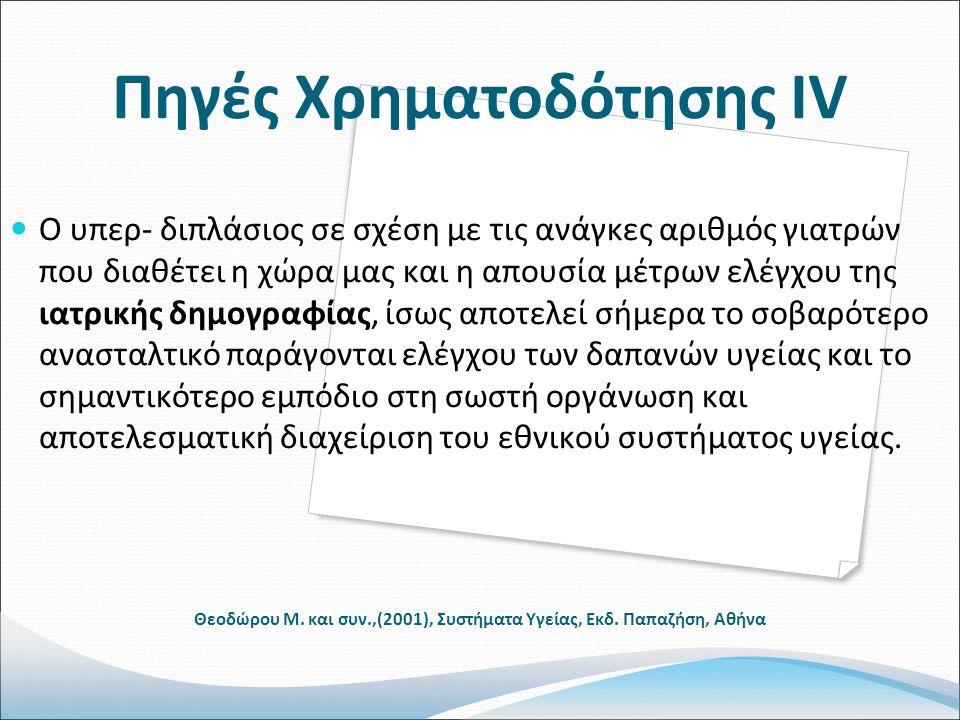 Πηγές Χρηματοδότησης ΙV Ο υπερ- διπλάσιος σε σχέση με τις ανάγκες αριθμός γιατρών που διαθέτει η χώρα μας και η απουσία μέτρων ελέγχου της ιατρικής δημογραφίας, ίσως αποτελεί σήμερα το σοβαρότερο ανασταλτικό παράγονται ελέγχου των δαπανών υγείας και το σημαντικότερο εμπόδιο στη σωστή οργάνωση και αποτελεσματική διαχείριση του εθνικού συστήματος υγείας.