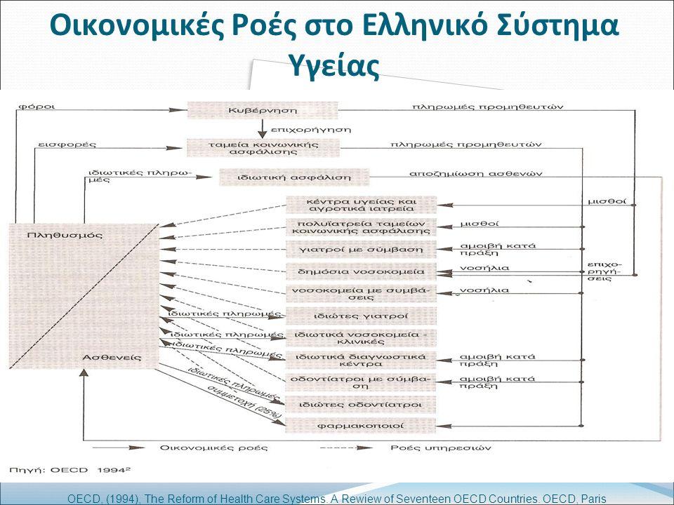 Οικονομικές Ροές στο Ελληνικό Σύστημα Υγείας OECD, (1994), The Reform of Health Care Systems.