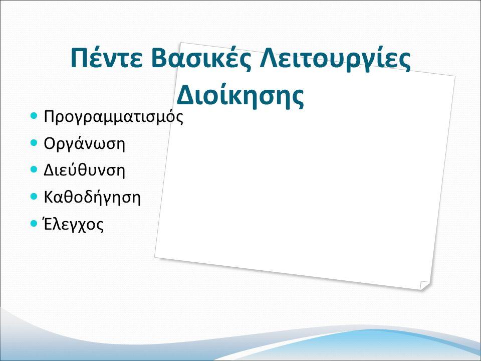 Πέντε Βασικές Λειτουργίες Διοίκησης Προγραμματισμός Οργάνωση Διεύθυνση Καθοδήγηση Έλεγχος