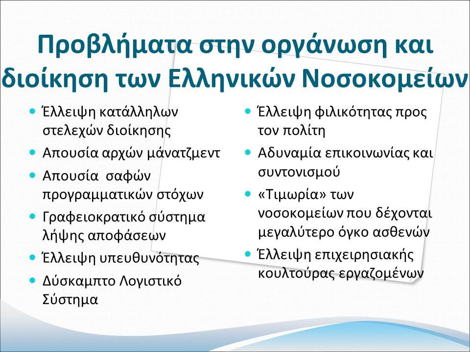 Προβλήματα στην οργάνωση και διοίκηση των Ελληνικών Νοσοκομείων Έλλειψη κατάλληλων στελεχών διοίκησης Απουσία αρχών μάνατζμεντ Απουσία σαφών προγραμματικών στόχων Γραφειοκρατικό σύστημα λήψης αποφάσεων Έλλειψη υπευθυνότητας Δύσκαμπτο Λογιστικό Σύστημα Έλλειψη φιλικότητας προς τον πολίτη Αδυναμία επικοινωνίας και συντονισμού «Τιμωρία» των νοσοκομείων που δέχονται μεγαλύτερο όγκο ασθενών Έλλειψη επιχειρησιακής κουλτούρας εργαζομένων