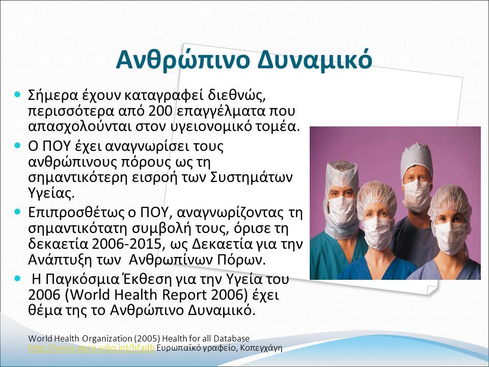 Ανθρώπινο Δυναμικό Σήμερα έχουν καταγραφεί διεθνώς, περισσότερα από 200 επαγγέλματα που απασχολούνται στον υγειονομικό τομέα.