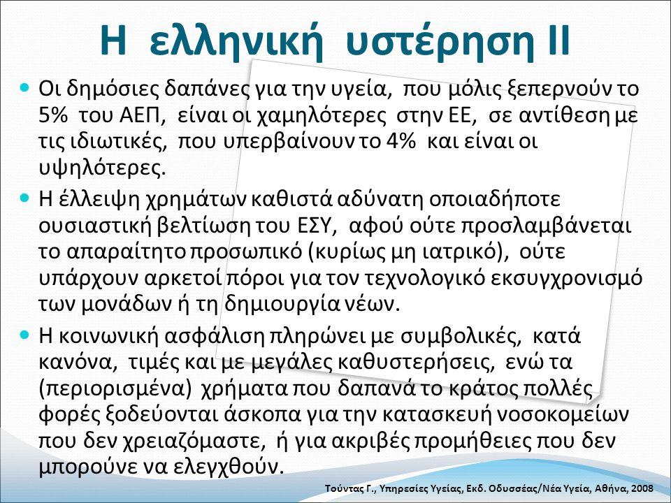 Η ελληνική υστέρηση ΙΙ Οι δημόσιες δαπάνες για την υγεία, που μόλις ξεπερνούν το 5% του ΑΕΠ, είναι οι χαμηλότερες στην ΕΕ, σε αντίθεση με τις ιδιωτικές, που υπερβαίνουν το 4% και είναι οι υψηλότερες.