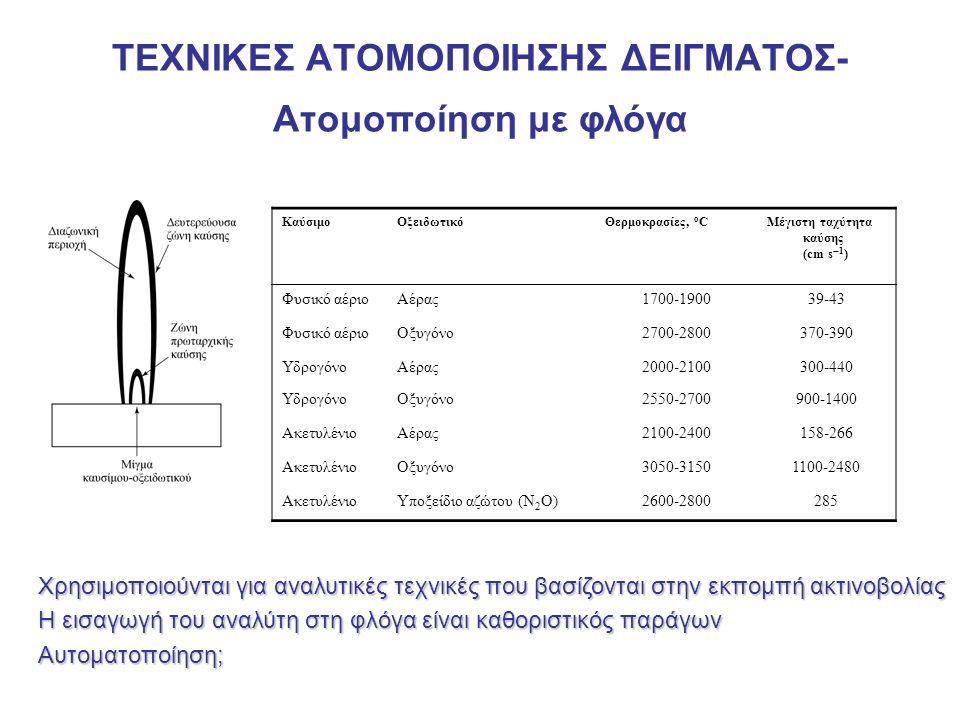 ΤΕΧΝΙΚΕΣ ΑΤΟΜΟΠΟΙΗΣΗΣ ΔΕΙΓΜΑΤΟΣ- Ατομοποίηση με φλόγα ΚαύσιμοΟξειδωτικόΘερμοκρασίες, ο CΜέγιστη ταχύτητα καύσης (cm s  1 ) Φυσικό αέριοΑέρας1700-190039-43 Φυσικό αέριοΟξυγόνο2700-2800370-390 ΥδρογόνοΑέρας2000-2100300-440 ΥδρογόνοΟξυγόνο2550-2700900-1400 ΑκετυλένιοΑέρας2100-2400158-266 ΑκετυλένιοΟξυγόνο3050-31501100-2480 ΑκετυλένιοΥποξείδιο αζώτου (Ν 2 Ο)2600-2800285 Χρησιμοποιούνται για αναλυτικές τεχνικές που βασίζονται στην εκπομπή ακτινοβολίας Η εισαγωγή του αναλύτη στη φλόγα είναι καθοριστικός παράγων Αυτοματοποίηση;