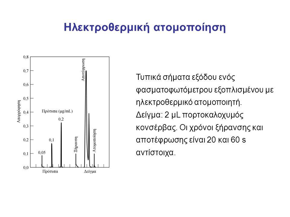 Ηλεκτροθερμική ατομοποίηση Τυπικά σήματα εξόδου ενός φασματοφωτόμετρου εξοπλισμένου με ηλεκτροθερμικό ατομοποιητή.