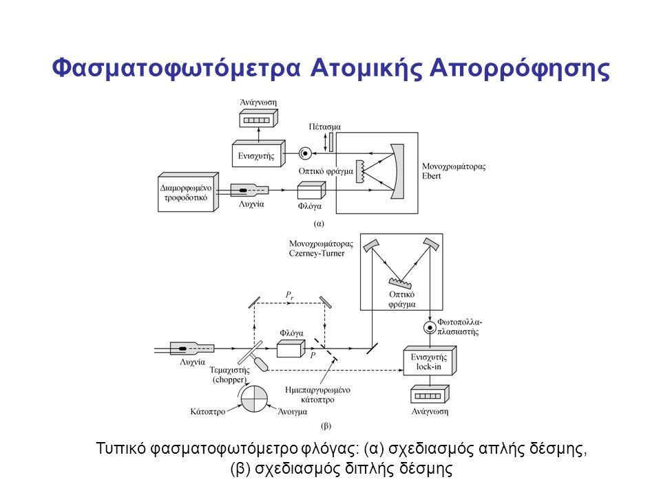 Φασματοφωτόμετρα Ατομικής Απορρόφησης Τυπικό φασματοφωτόμετρο φλόγας: (α) σχεδιασμός απλής δέσμης, (β) σχεδιασμός διπλής δέσμης