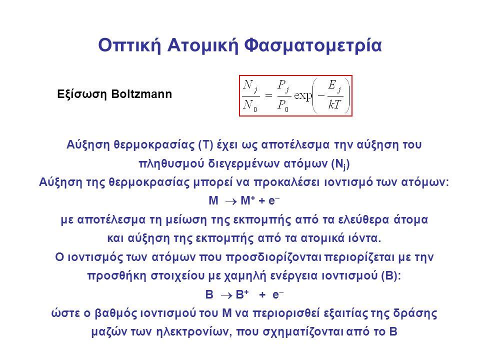 Οπτική Ατομική Φασματομετρία Εξίσωση Boltzmann Αύξηση θερμοκρασίας (T) έχει ως αποτέλεσμα την αύξηση του πληθυσμού διεγερμένων ατόμων (N j ) Αύξηση της θερμοκρασίας μπορεί να προκαλέσει ιοντισμό των ατόμων: Μ  Μ + + e  με αποτέλεσμα τη μείωση της εκπομπής από τα ελεύθερα άτομα και αύξηση της εκπομπής από τα ατομικά ιόντα.